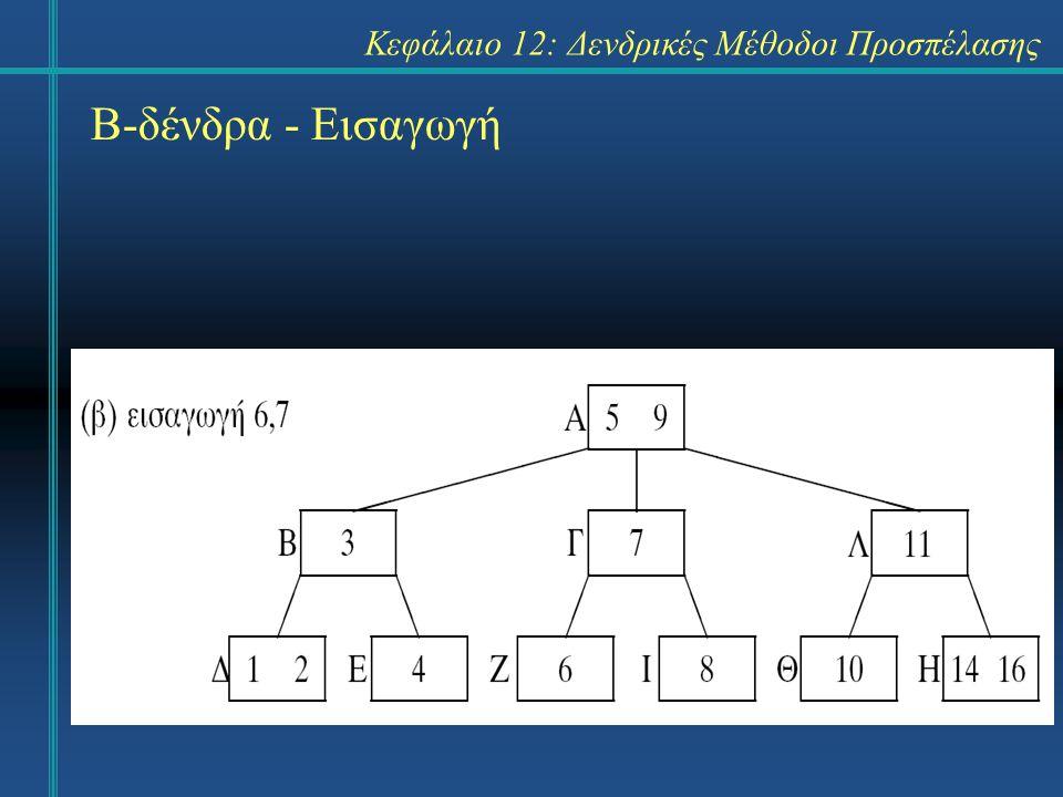Κεφάλαιο 12: Δενδρικές Μέθοδοι Προσπέλασης Β-δένδρα - Εισαγωγή