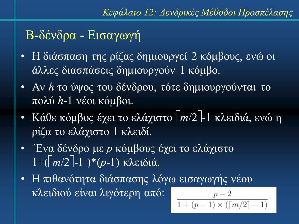 Κεφάλαιο 12: Δενδρικές Μέθοδοι Προσπέλασης Β-δένδρα - Εισαγωγή Η διάσπαση της ρίζας δημιουργεί 2 κόμβους, ενώ οι άλλες διασπάσεις δημιουργούν 1 κόμβο.