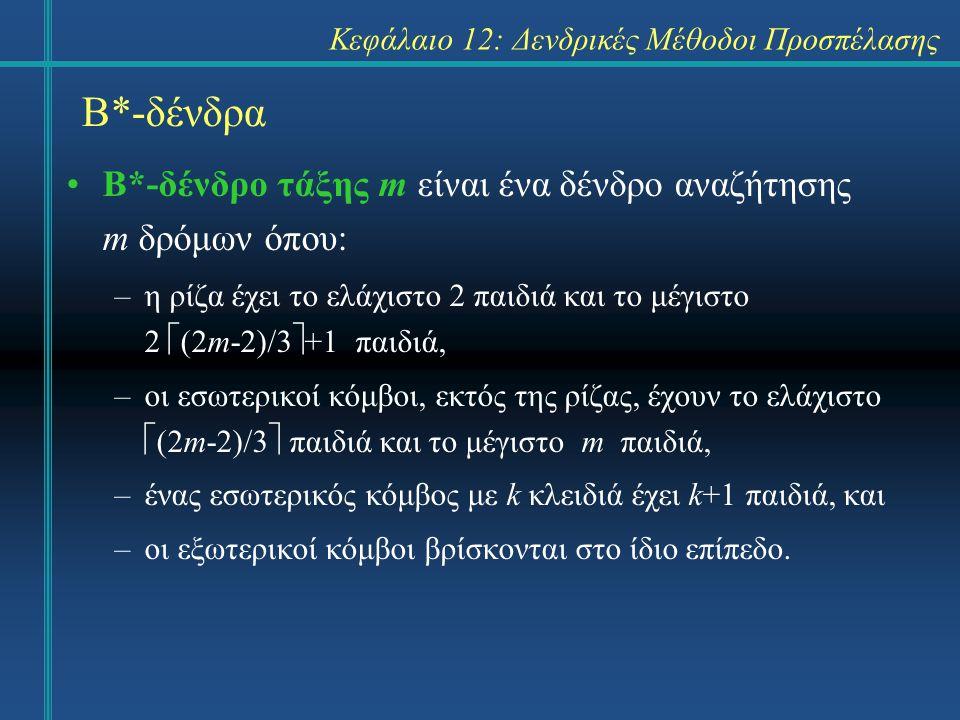 Κεφάλαιο 12: Δενδρικές Μέθοδοι Προσπέλασης Β*-δένδρα Β*-δένδρο τάξης m είναι ένα δένδρο αναζήτησης m δρόμων όπου: –η ρίζα έχει το ελάχιστο 2 παιδιά και το μέγιστο 2  (2m-2)/3  +1 παιδιά, –οι εσωτερικοί κόμβοι, εκτός της ρίζας, έχουν το ελάχιστο  (2m-2)/3  παιδιά και το μέγιστο m παιδιά, –ένας εσωτερικός κόμβος με k κλειδιά έχει k+1 παιδιά, και –οι εξωτερικοί κόμβοι βρίσκονται στο ίδιο επίπεδο.