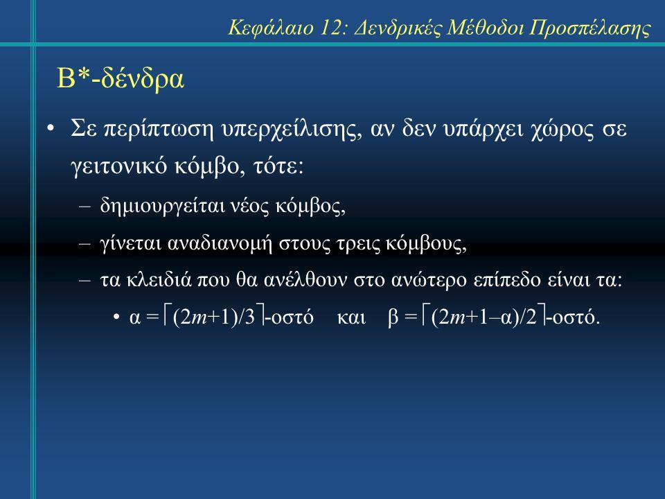 Κεφάλαιο 12: Δενδρικές Μέθοδοι Προσπέλασης Β*-δένδρα Σε περίπτωση υπερχείλισης, αν δεν υπάρχει χώρος σε γειτονικό κόμβο, τότε: –δημιουργείται νέος κόμβος, –γίνεται αναδιανομή στους τρεις κόμβους, –τα κλειδιά που θα ανέλθουν στο ανώτερο επίπεδο είναι τα: α =  (2m+1)/3  -οστό και β =  (2m+1–α)/2  -οστό.