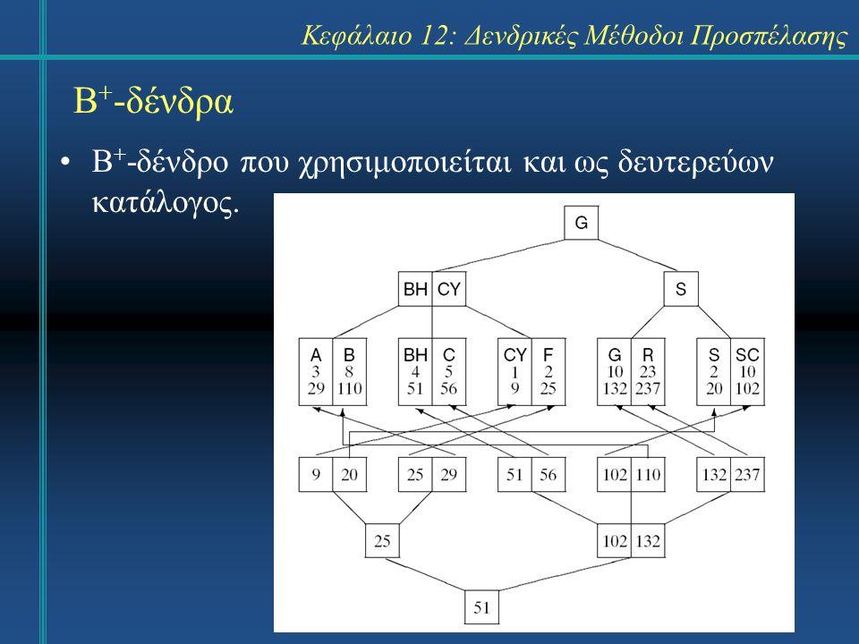 Κεφάλαιο 12: Δενδρικές Μέθοδοι Προσπέλασης Β + -δένδρα Β + -δένδρο που χρησιμοποιείται και ως δευτερεύων κατάλογος.