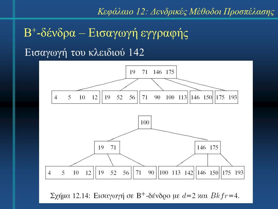 Κεφάλαιο 12: Δενδρικές Μέθοδοι Προσπέλασης Β + -δένδρα – Εισαγωγή εγγραφής Εισαγωγή του κλειδιού 142