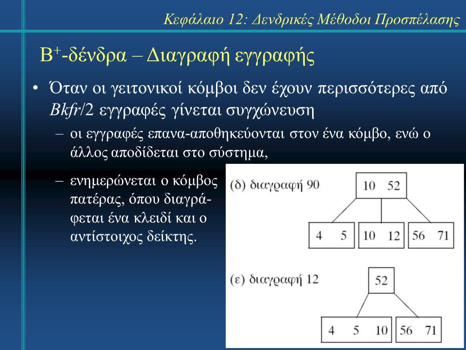 Κεφάλαιο 12: Δενδρικές Μέθοδοι Προσπέλασης Β + -δένδρα – Διαγραφή εγγραφής Όταν οι γειτονικοί κόμβοι δεν έχουν περισσότερες από Bkfr/2 εγγραφές γίνεται συγχώνευση –οι εγγραφές επανα-αποθηκεύονται στον ένα κόμβο, ενώ ο άλλος αποδίδεται στο σύστημα, –ενημερώνεται ο κόμβος πατέρας, όπου διαγρά- φεται ένα κλειδί και ο αντίστοιχος δείκτης.