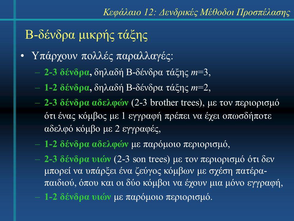 Κεφάλαιο 12: Δενδρικές Μέθοδοι Προσπέλασης Β-δένδρα μικρής τάξης Υπάρχουν πολλές παραλλαγές: –2-3 δένδρα, δηλαδή Β-δένδρα τάξης m=3, –1-2 δένδρα, δηλαδή Β-δένδρα τάξης m=2, –2-3 δένδρα αδελφών (2-3 brother trees), με τον περιορισμό ότι ένας κόμβος με 1 εγγραφή πρέπει να έχει οπωσδήποτε αδελφό κόμβο με 2 εγγραφές, –1-2 δένδρα αδελφών με παρόμοιο περιορισμό, –2-3 δένδρα υιών (2-3 son trees) με τον περιορισμό ότι δεν μπορεί να υπάρξει ένα ζεύγος κόμβων με σχέση πατέρα- παιδιού, όπου και οι δύο κόμβοι να έχουν μια μόνο εγγραφή, –1-2 δένδρα υιών με παρόμοιο περιορισμό.