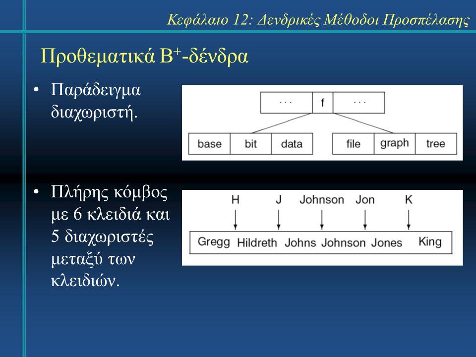 Κεφάλαιο 12: Δενδρικές Μέθοδοι Προσπέλασης Προθεματικά Β + -δένδρα Παράδειγμα διαχωριστή.
