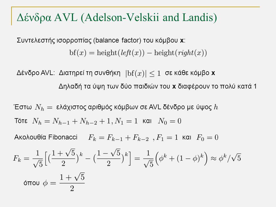 Δένδρα AVL (Adelson-Velskii and Landis) Δένδρο AVL: Διατηρεί τη συνθήκη σε κάθε κόμβο x Δηλαδή τα ύψη των δύο παιδιών του x διαφέρουν το πολύ κατά 1 Συντελεστής ισορροπίας (balance factor) του κόμβου x: Έστω ελάχιστος αριθμός κόμβων σε AVL δένδρο με ύψος Τότεκαι Ακολουθία Fibonacciκαι όπου