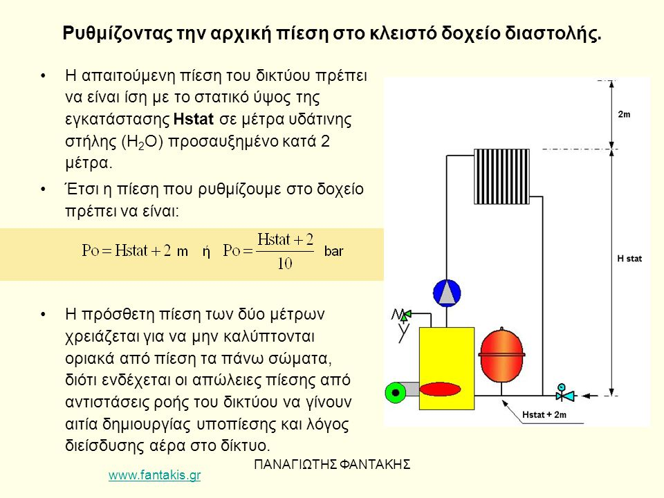 ΠΑΝΑΓΙΩΤΗΣ ΦΑΝΤΑΚΗΣ Ρυθμίζοντας την αρχική πίεση στο κλειστό δοχείο διαστολής. Η απαιτούμενη πίεση του δικτύου πρέπει να είναι ίση με το στατικό ύψος