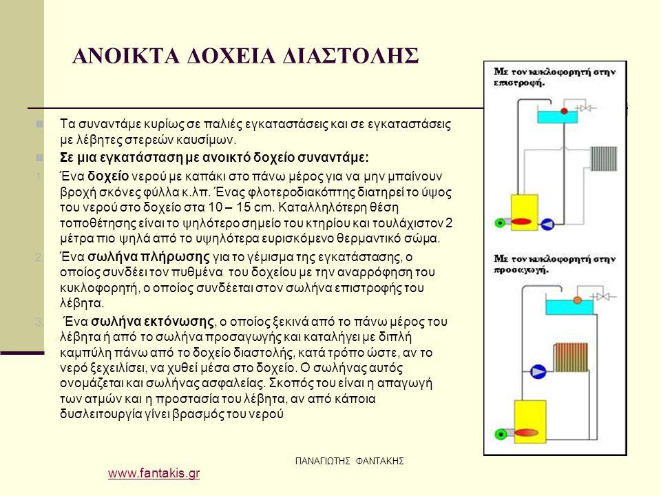 www.fantakis.gr ΠΑΝΑΓΙΩΤΗΣ ΦΑΝΤΑΚΗΣ Τόσο στο σωλήνα πλήρωσης όσο και στο σωλήνα εκτόνωσης δεν επιτρέπεται η τοποθέτηση οιουδήποτε οργάνου απόφραξης ( διακόπτης, βαλβίδα, αντεπίστροφο κ.λ.π.) Επιλογή των διαμέτρων των σωλήνων αυτών μπορούμε να κάνουμε και από πίνακα όπως ο παρακάτω.