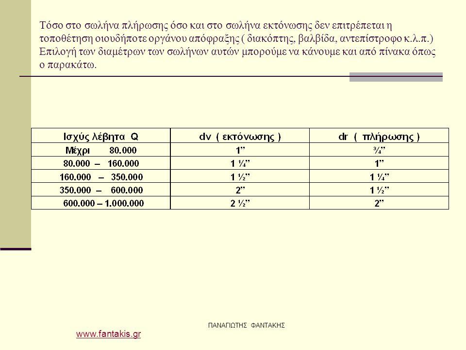 www.fantakis.gr ΠΑΝΑΓΙΩΤΗΣ ΦΑΝΤΑΚΗΣ Τόσο στο σωλήνα πλήρωσης όσο και στο σωλήνα εκτόνωσης δεν επιτρέπεται η τοποθέτηση οιουδήποτε οργάνου απόφραξης (