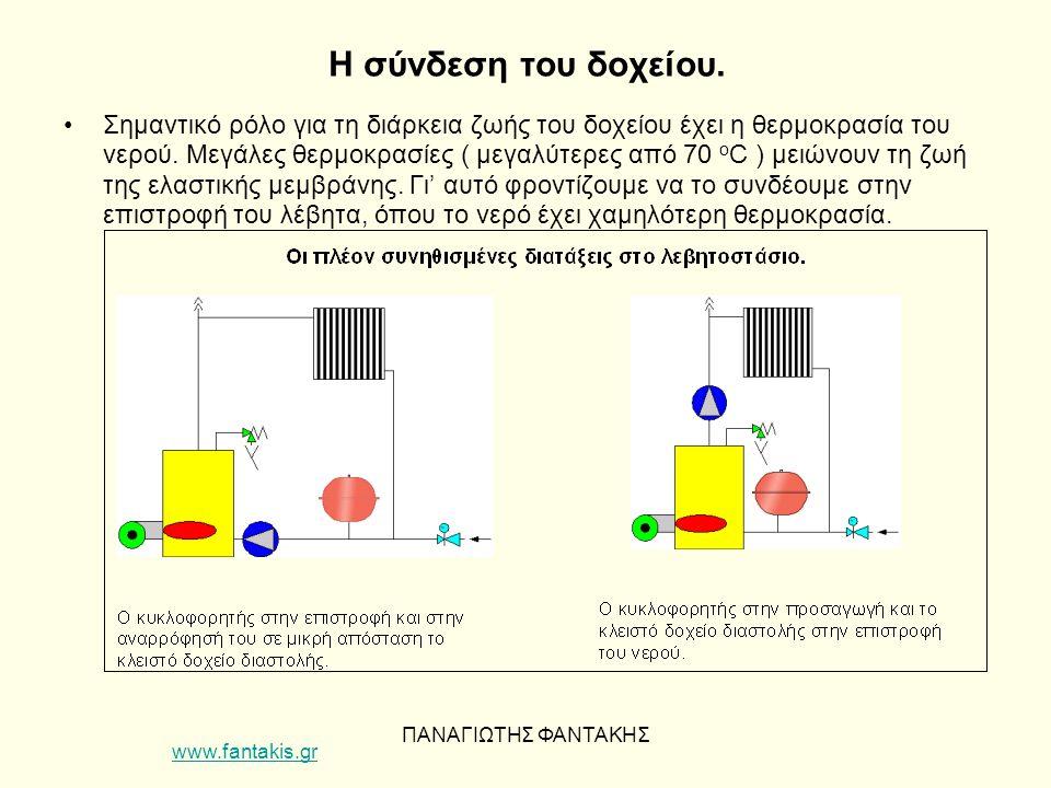 ΠΑΝΑΓΙΩΤΗΣ ΦΑΝΤΑΚΗΣ Η σύνδεση του δοχείου. Σημαντικό ρόλο για τη διάρκεια ζωής του δοχείου έχει η θερμοκρασία του νερού. Μεγάλες θερμοκρασίες ( μεγαλύ