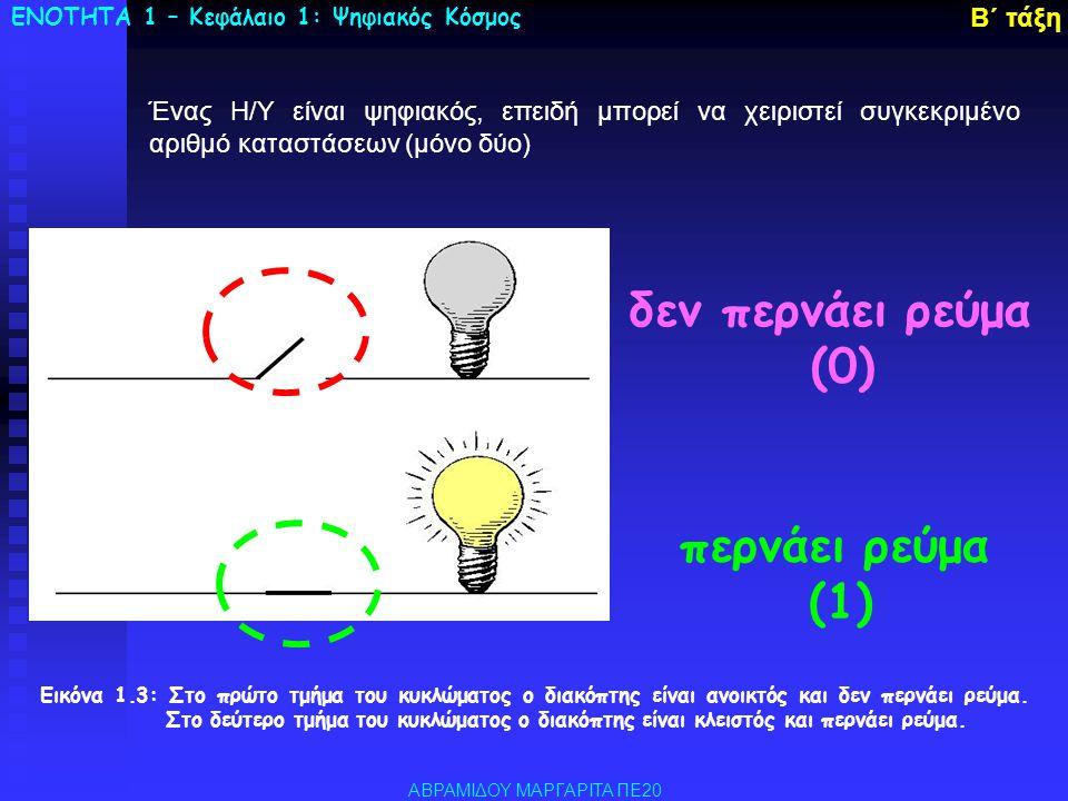 Στον Η/Υ χρησιμοποιούμε το Δυαδικό Σύστημα ΕΝΟΤΗΤΑ 1 – Κεφάλαιο 1: Ψηφιακός Κόσμος Β΄ τάξη Στην καθημέρινη μας ζωή έχουμε το Δεκαδικό Σύστημα Αρίθμησης γιατί έχουμε 10 βασικούς αριθμούς 0,1,2,3,4,5,6,7,8,9.
