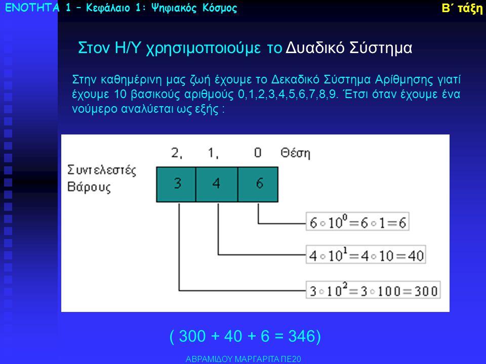 Στον Η/Υ έχουμε το Δυαδικό Σύστημα Αρίθμησης γιατί έχουμε 2 βασικούς αριθμούς 0,1.