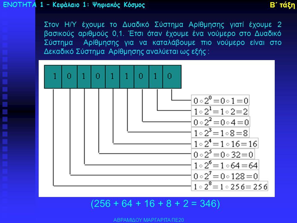 ΕΝΟΤΗΤΑ 1 – Κεφάλαιο 1: Ψηφιακός Κόσμος Β΄ τάξη Για να καταλάβουμε από το Δεκαδικό Σύστημα Αρίθμησης πως συμβολίζεται ένας αριθμός στο Δυαδικό Σύστημα Αρίθμησης αναλύεται ως εξής : 346 / 2 = 173 0 173 / 2 = 86 1 86 / 2 = 43 0 43 / 2 = 21 1 21 / 2 = 10 1 10 / 2 = 5 0 5 / 2 = 2 1 2 / 2 = 1 0 1 / 2 = 0 1 Υπόλοιπο Άρα ο αριθμός 346 είναι ο 101011010 στο Δυαδικό Σύστημα ΑΒΡΑΜΙΔΟΥ ΜΑΡΓΑΡΙΤΑ ΠΕ20