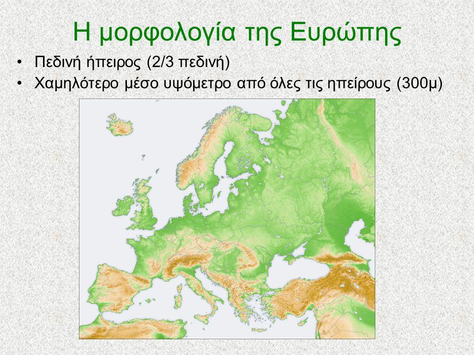 Η μορφολογία της Ευρώπης Πεδινή ήπειρος (2/3 πεδινή) Χαμηλότερο μέσο υψόμετρο από όλες τις ηπείρους (300μ)