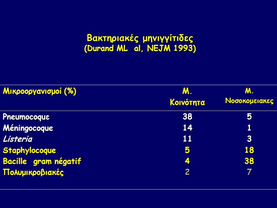 Βακτηριακές μηνιγγίτιδες (Durand ML al, NEJM 1993) Μικροοργανισμοί (%) Μ.ΚοινότηταΜ.Νοσοκομειακες Pneumocoquε MéningocoqueListeriaStaphylocoque Bacille gram négatif Πολυμικροβιακές38141154251318387