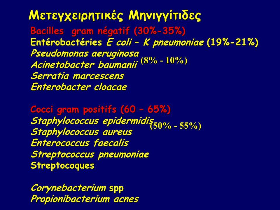Bacilles gram négatif (30%-35%) Entérobactéries E coli – K pneumoniae (19%-21%) Pseudomonas aeruginosa Acinetobacter baumanii Serratia marcescens Enterobacter cloacae Cocci gram positifs (60 – 65%) Staphylococcus epidermidis Staphylococcus aureus Enterococcus faecalis Streptococcus pneumoniae Streptocoques Corynebacterium spp Propionibacterium acnes Μετεγχειρητικές Μηνιγγίτιδες (50% - 55%) (8% - 10%)