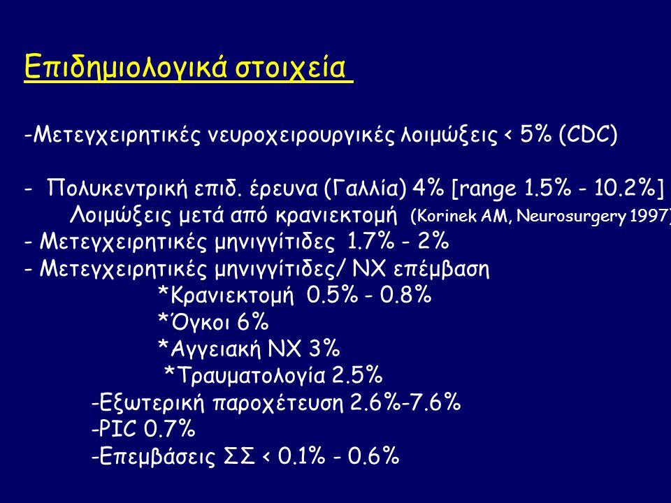 Empirical treatment of adult postsurgical nosocomial meningitis (De Bels et al., Acta Neurochir 2002) Postoperative meningitis Presence of CSF shunting material Absence of CSF shunting material Staphylococci51%65%41% Enterobacteriaceae19%14%32%