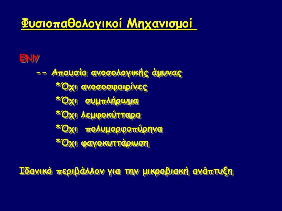 Δοσολογία IV/24h Χορήγηση /24h (n) CefotaximeCeftazidimeFosfomycineImipenemMeropenemPefloxacineCiprofloxacineVancomycineTMP-SMX 150-200 mg/kg 60 mg/kg 120 mg/kg 15-25 mg/kg Μέχρι 50 mg/kg 30 mg/kg 640-3200 mg 4334322Συνεχόμενη4 Αντιβιοτικά 1ης επιλογής
