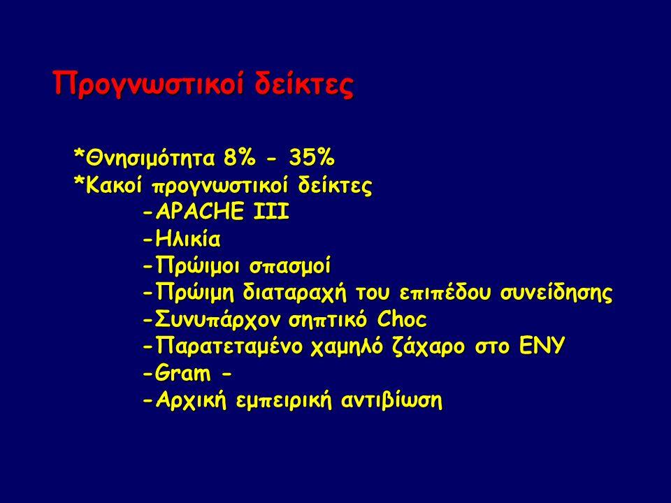 Μηνιγγίτιδες - κοιλίτιδες επί εξωτερικής παροχέτευσης παροχέτευσης - Όψιμες μηνιγγίτιδες (4-10 ήμερες) - Συχνότητα: 10% - 40% -Ελάχιστες κλινικές εκδηλώσεις *Πυρετική δεκατική κίνηση *Πυρετική δεκατική κίνηση *Ελάχιστες μηνιγγικές εκδηλώσεις *Ελάχιστες μηνιγγικές εκδηλώσεις *Διαταραχές του επιπέδου συνείδησης *Διαταραχές του επιπέδου συνείδησης - Διάγνωση : Απομόνωση ίδιου μικροοργανισμού σε 2 συνεχόμενες καλλιέργειες (κίνδυνος επιμόλυνσης ++++) -Επιδημιολογία : Staphylococcus coagulase négatif (80 –90 %) - Θεραπεία : Αντιβιοτικά (intrathécal ?) Αφαίρεση του υλικού παροχέτευσης +++++
