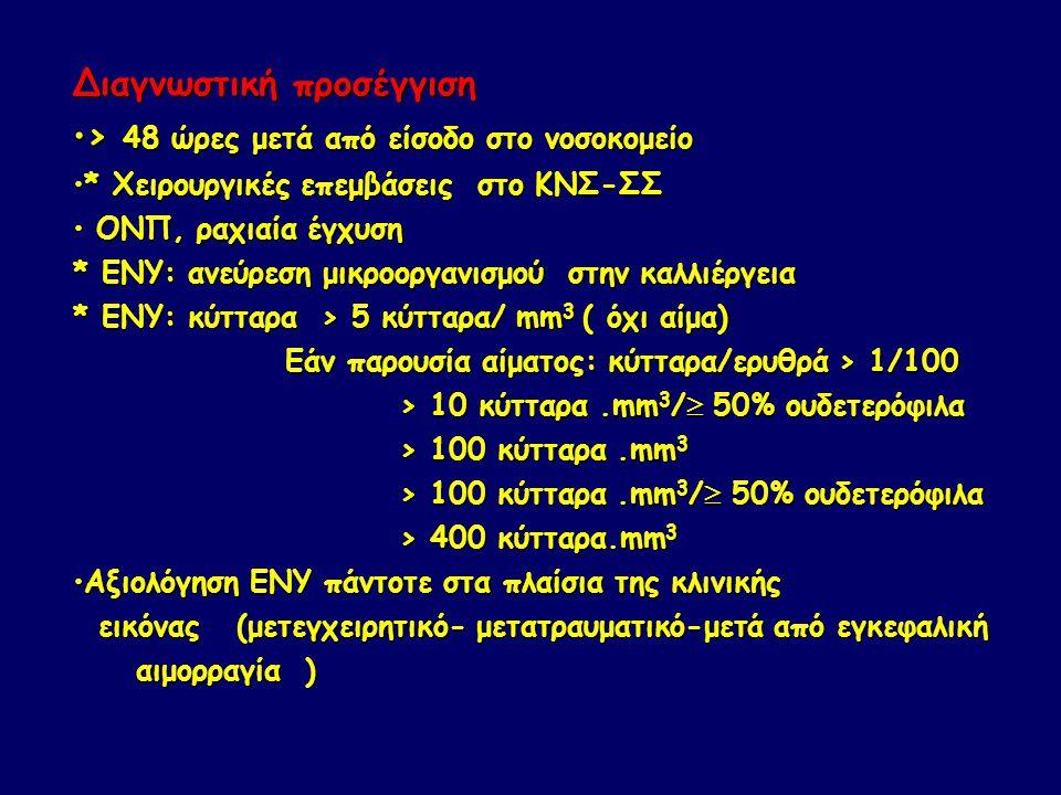 ΕΝΥ και μετεγχειρητικές μηνιγγίτιδες Δύσκολη διαχείριση των δεδομένων!!!.