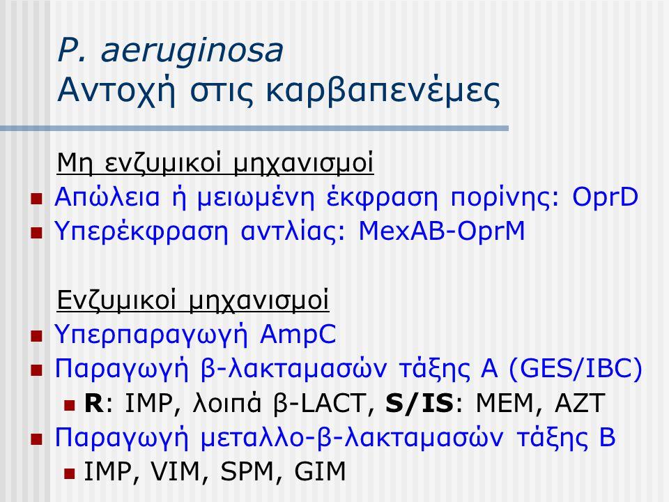 P. aeruginosa Αντοχή στις καρβαπενέμες Μη ενζυμικοί μηχανισμοί Απώλεια ή μειωμένη έκφραση πορίνης: OprD Υπερέκφραση αντλίας: MexAB-OprM Ενζυμικοί μηχα