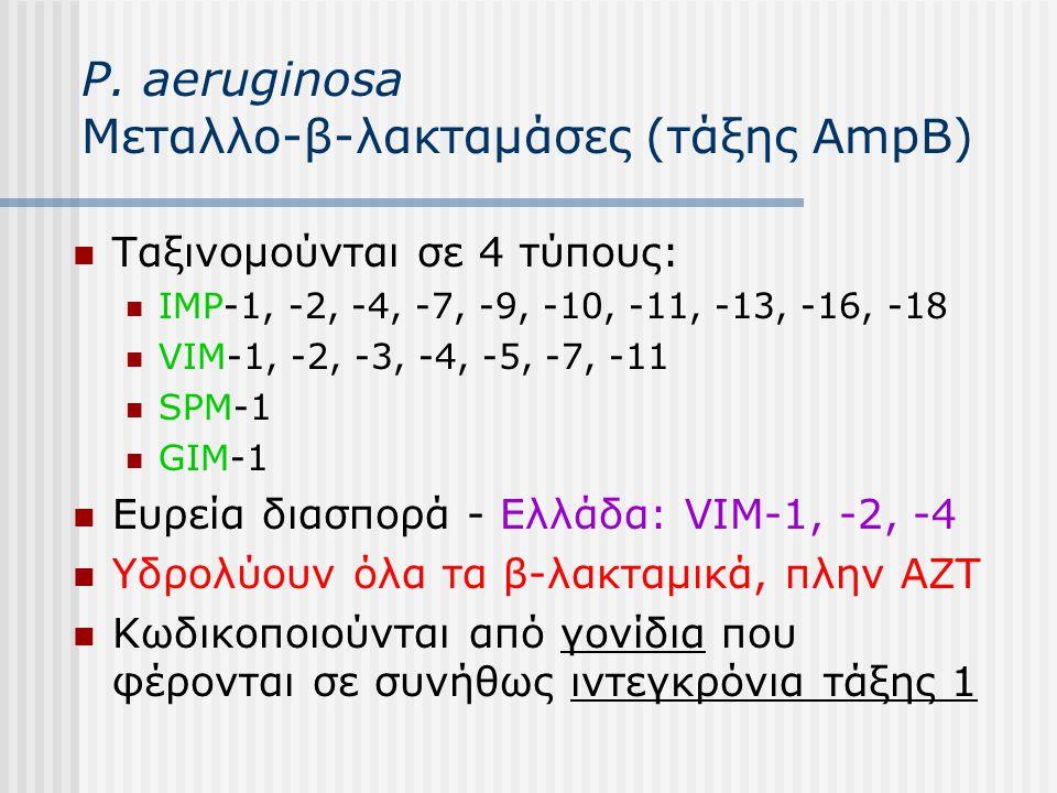 P. aeruginosa Μεταλλο-β-λακταμάσες (τάξης AmpΒ) Ταξινομούνται σε 4 τύπους: IMP-1, -2, -4, -7, -9, -10, -11, -13, -16, -18 VIM-1, -2, -3, -4, -5, -7, -