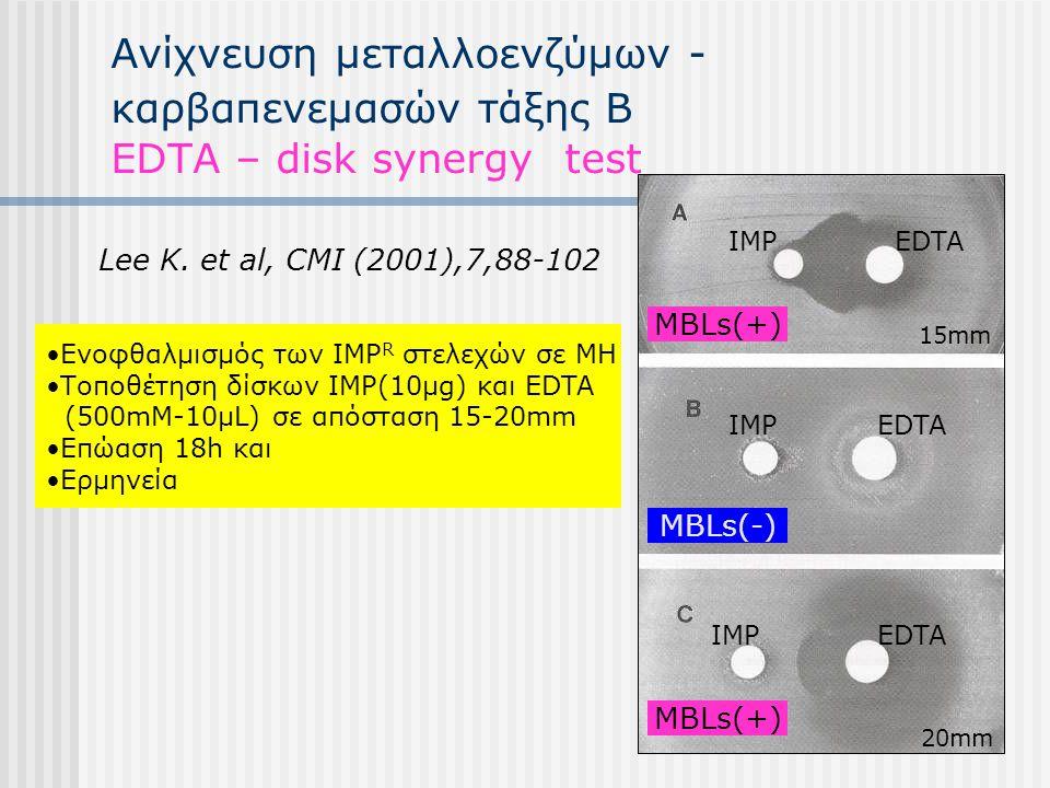 Ανίχνευση μεταλλοενζύμων - καρβαπενεμασών τάξης Β EDTA – disk synergy test IMP EDTA Lee K. et al, CMI (2001),7,88-102 Ενοφθαλμισμός των ΙΜΡ R στελεχών