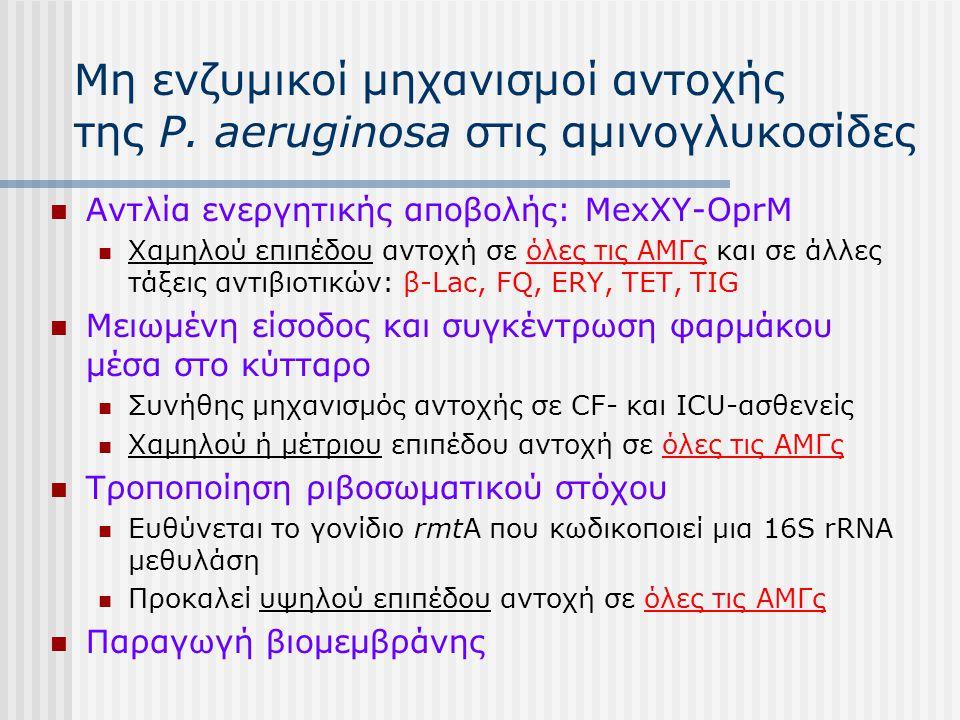 Μη ενζυμικοί μηχανισμοί αντοχής της P. aeruginosa στις αμινογλυκοσίδες Αντλία ενεργητικής αποβολής: MexXY-OprM Χαμηλού επιπέδου αντοχή σε όλες τις ΑΜΓ