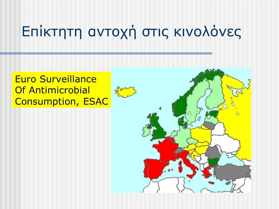 Euro Surveillance Of Antimicrobial Consumption, ESAC Επίκτητη αντοχή στις κινολόνες
