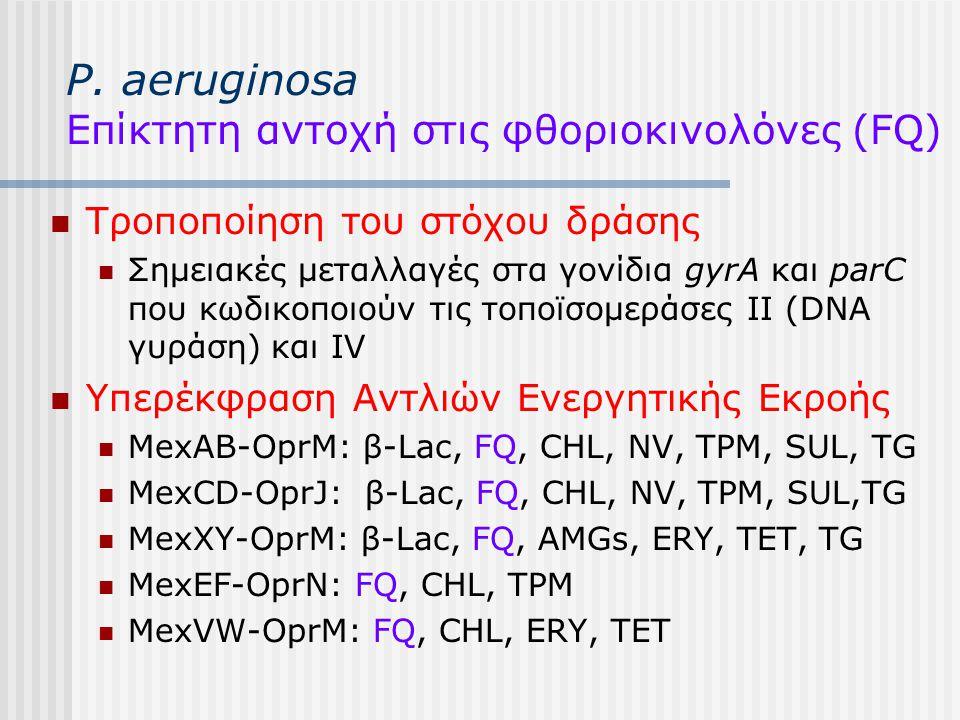P. aeruginosa Επίκτητη αντοχή στις φθοριοκινολόνες (FQ) Τροποποίηση του στόχου δράσης Σημειακές μεταλλαγές στα γονίδια gyrA και parC που κωδικοποιούν