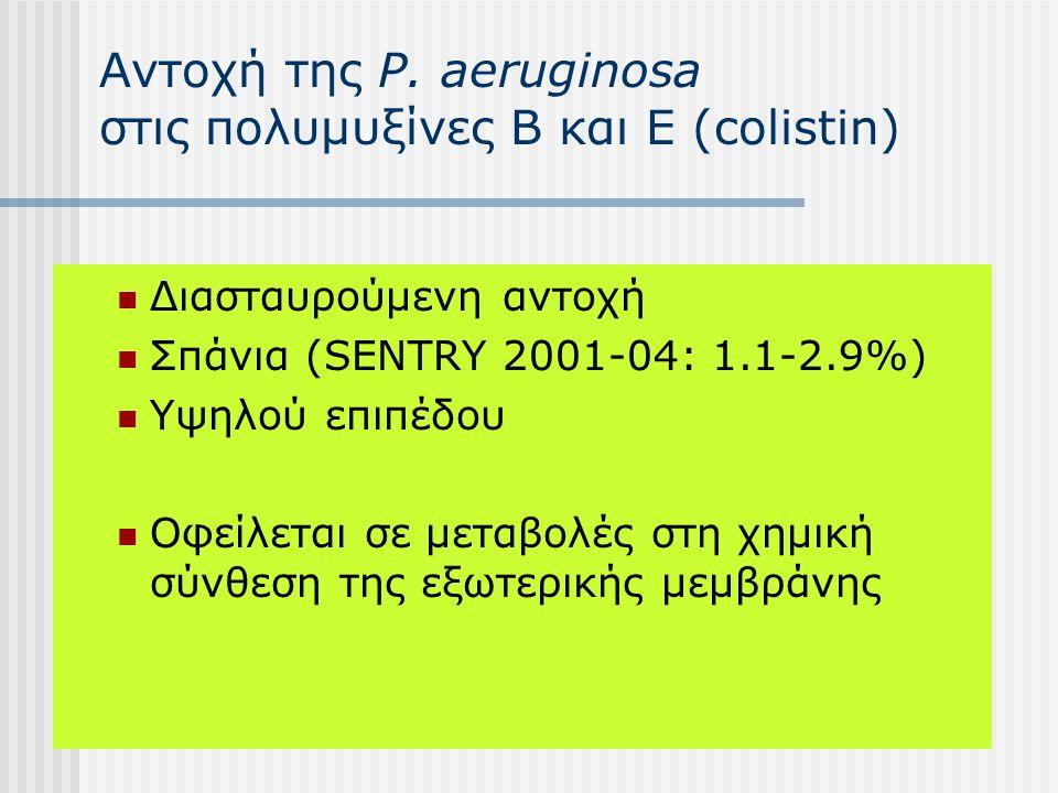 Aντοχή της P. aeruginosa στις πολυμυξίνες Β και Ε (colistin) Διασταυρούμενη αντοχή Σπάνια (SENTRY 2001-04: 1.1-2.9%) Yψηλού επιπέδου Οφείλεται σε μετα