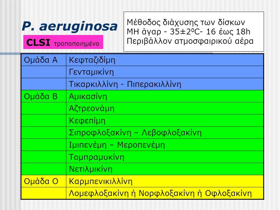 P. aeruginosa Ομάδα ΑΚεφταζιδίμη Γενταμικίνη Τικαρκιλλίνη - Πιπερακιλλίνη Ομάδα ΒΑμικασίνη Αζτρεονάμη Κεφεπίμη Σιπροφλοξακίνη – Λεβοφλοξακίνη Ιμιπενέμ