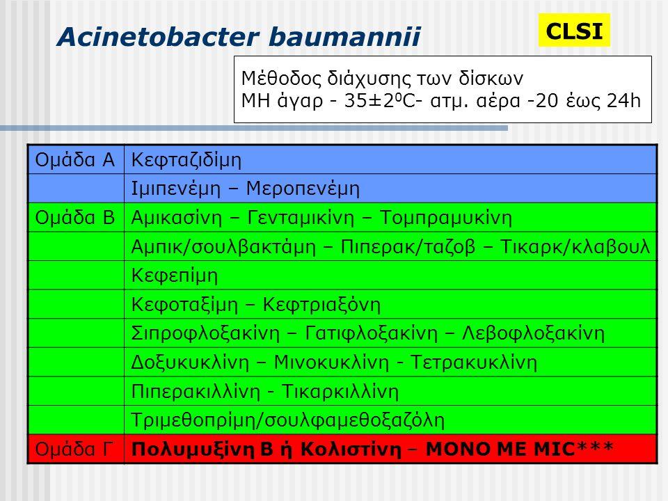 Acinetobacter baumannii Μέθοδος διάχυσης των δίσκων MH άγαρ - 35±2 0 C- ατμ. αέρα -20 έως 24h Ομάδα ΑΚεφταζιδίμη Ιμιπενέμη – Μεροπενέμη Ομάδα ΒΑμικασί