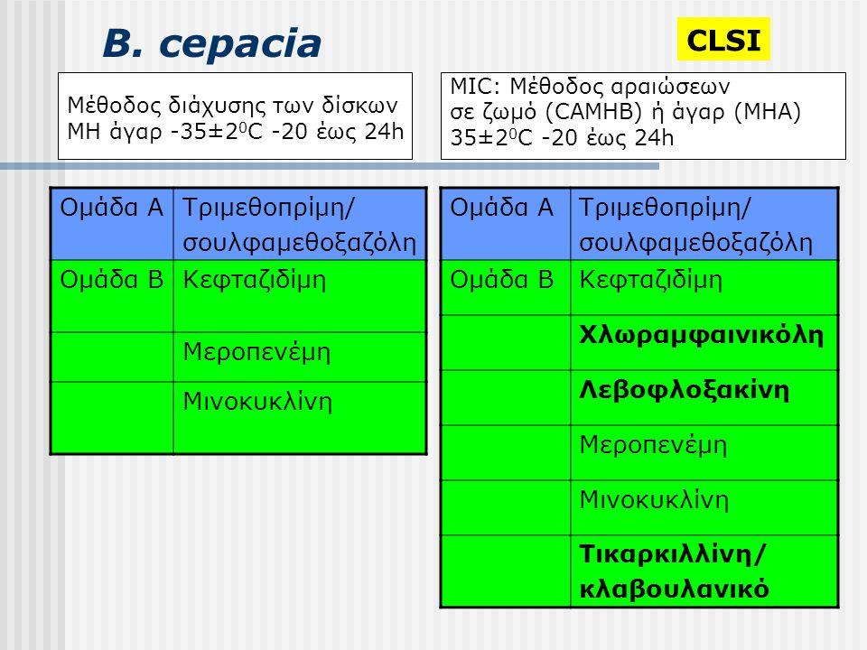 B. cepacia Μέθοδος διάχυσης των δίσκων MH άγαρ -35±2 0 C -20 έως 24h MIC: Μέθοδος αραιώσεων σε ζωμό (CAMHB) ή άγαρ (ΜΗΑ) 35±2 0 C -20 έως 24h Ομάδα ΑΤ