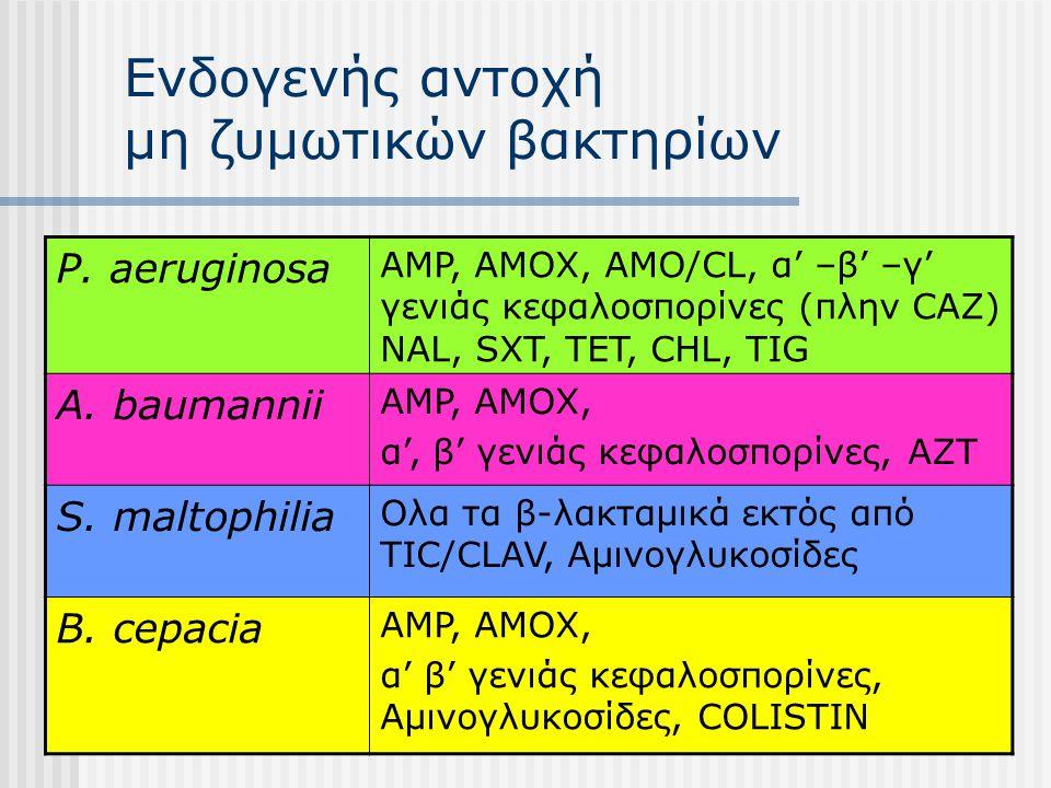 Ενδογενής αντοχή μη ζυμωτικών βακτηρίων P. aeruginosa AMP, AMOX, AMO/CL, α' –β' –γ' γενιάς κεφαλοσπορίνες (πλην CAZ) NAL, SXT, TET, CHL, TIG A. bauman
