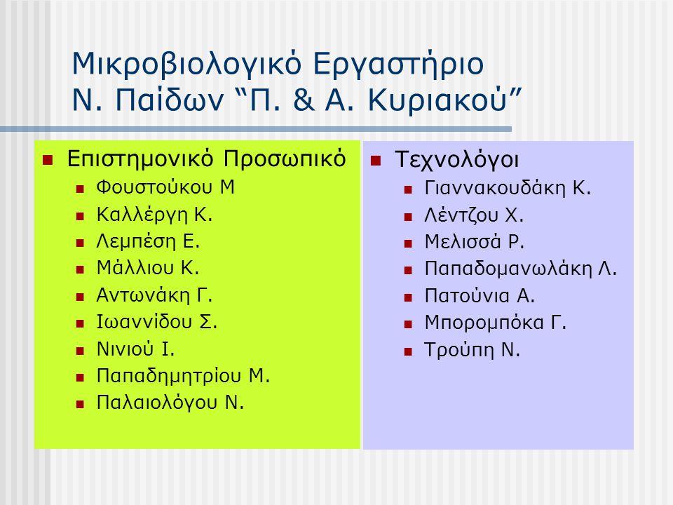 """Μικροβιολογικό Εργαστήριο Ν. Παίδων """"Π. & Α. Κυριακού"""" Επιστημονικό Προσωπικό Φουστούκου Μ Καλλέργη Κ. Λεμπέση Ε. Μάλλιου Κ. Αντωνάκη Γ. Ιωαννίδου Σ."""