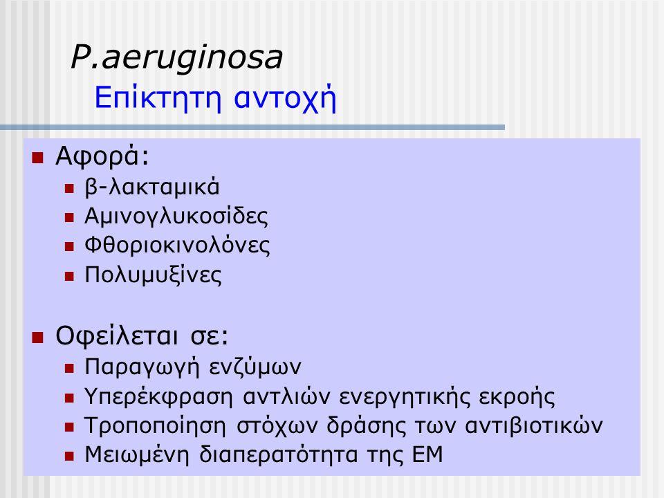 P.aeruginosa Επίκτητη αντοχή Αφορά: β-λακταμικά Αμινογλυκοσίδες Φθοριοκινολόνες Πολυμυξίνες Οφείλεται σε: Παραγωγή ενζύμων Υπερέκφραση αντλιών ενεργητ