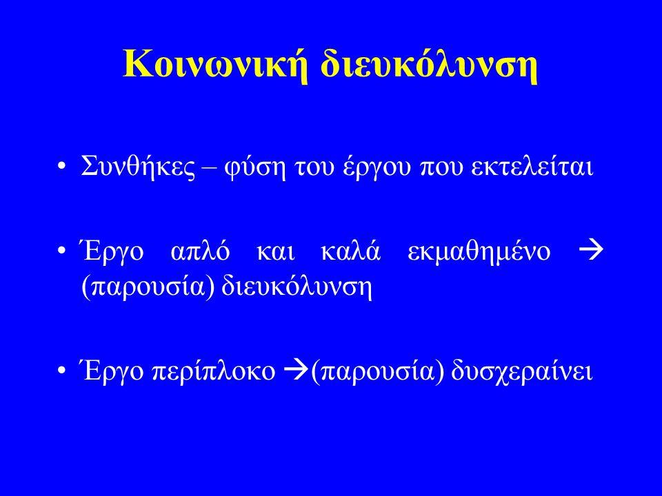 ΟΜΑΔΕΣ ΚΑΙ ΕΠΙΔΟΣΗ ΣΕ ΣΥΛΛΟΓΙΚΑ ΕΡΓΑ