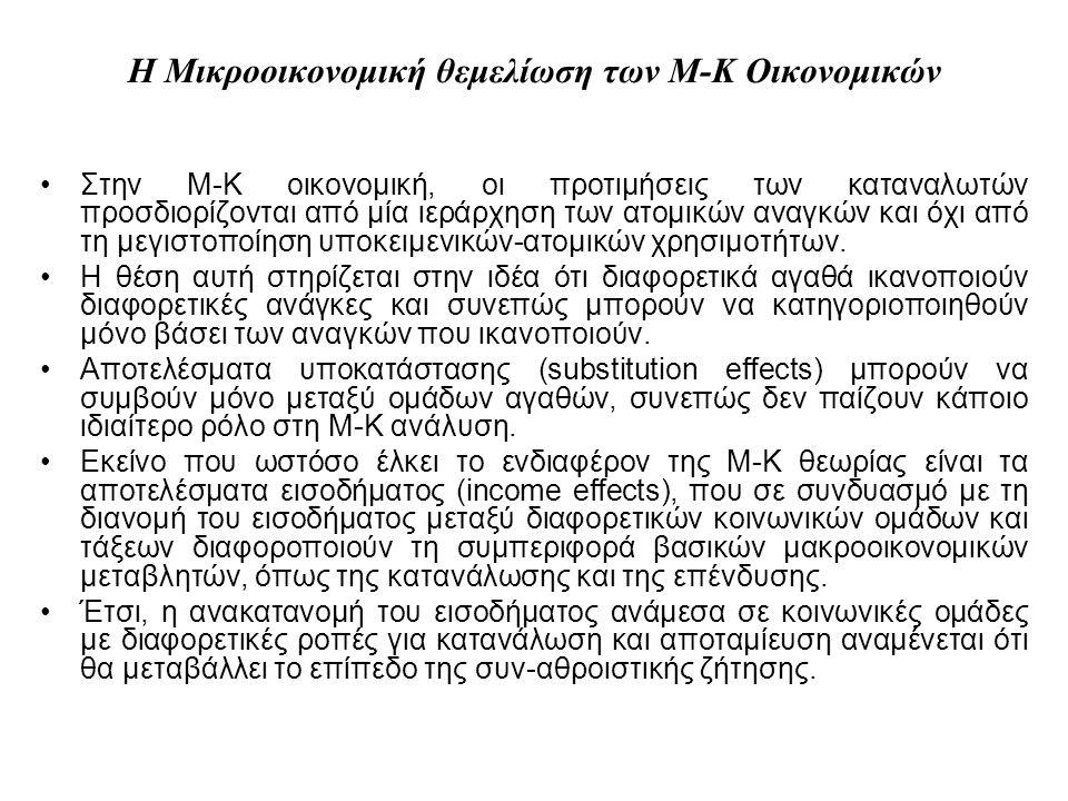 Η Μικροοικονομική θεμελίωση των Μ-Κ Οικονομικών Στην Μ-Κ οικονομική, οι προτιμήσεις των καταναλωτών προσδιορίζονται από μία ιεράρχηση των ατομικών αναγκών και όχι από τη μεγιστοποίηση υποκειμενικών-ατομικών χρησιμοτήτων.