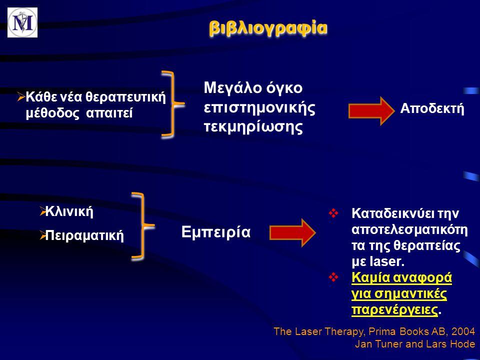 βιβλιογραφίαβιβλιογραφία  Κάθε νέα θεραπευτική μέθοδος απαιτεί Μεγάλο όγκο επιστημονικής τεκμηρίωσης Αποδεκτή  Κλινική  Πειραματική Εμπειρία  Κατα
