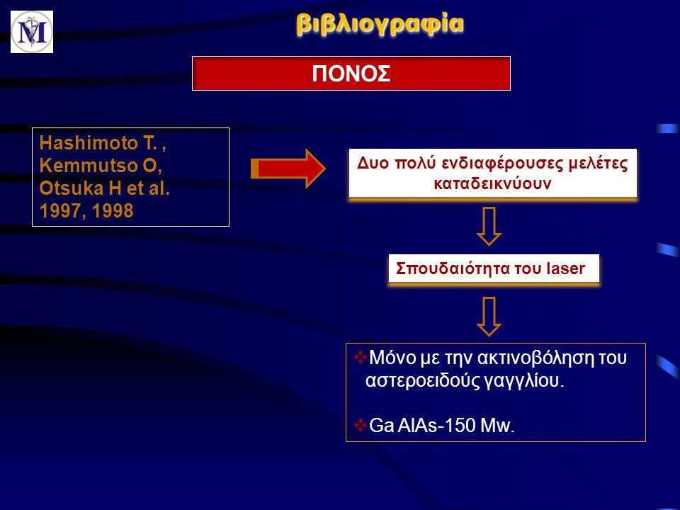 βιβλιογραφίαβιβλιογραφία ΠΟΝΟΣ Hashimoto T., Kemmutso O, Otsuka H et al. 1997, 1998  Μόνο με την ακτινοβόληση του αστεροειδούς γαγγλίου.  Ga AlAs-15