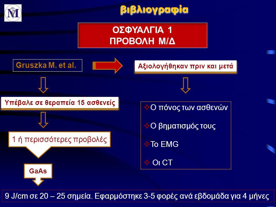 βιβλιογραφίαβιβλιογραφία ΟΣΦΥΑΛΓΙΑ 1 ΠΡΟΒΟΛΗ Μ/Δ Gruszka M. et al. Υπέβαλε σε θεραπεία 15 ασθενείς 1 ή περισσότερες προβολές GaAs 9 J/cm σε 20 – 25 ση