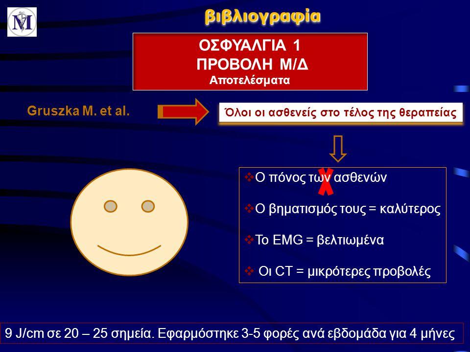 βιβλιογραφίαβιβλιογραφία ΟΣΦΥΑΛΓΙΑ 1 ΠΡΟΒΟΛΗ Μ/Δ Αποτελέσματα Gruszka M. et al. 9 J/cm σε 20 – 25 σημεία. Εφαρμόστηκε 3-5 φορές ανά εβδομάδα για 4 μήν