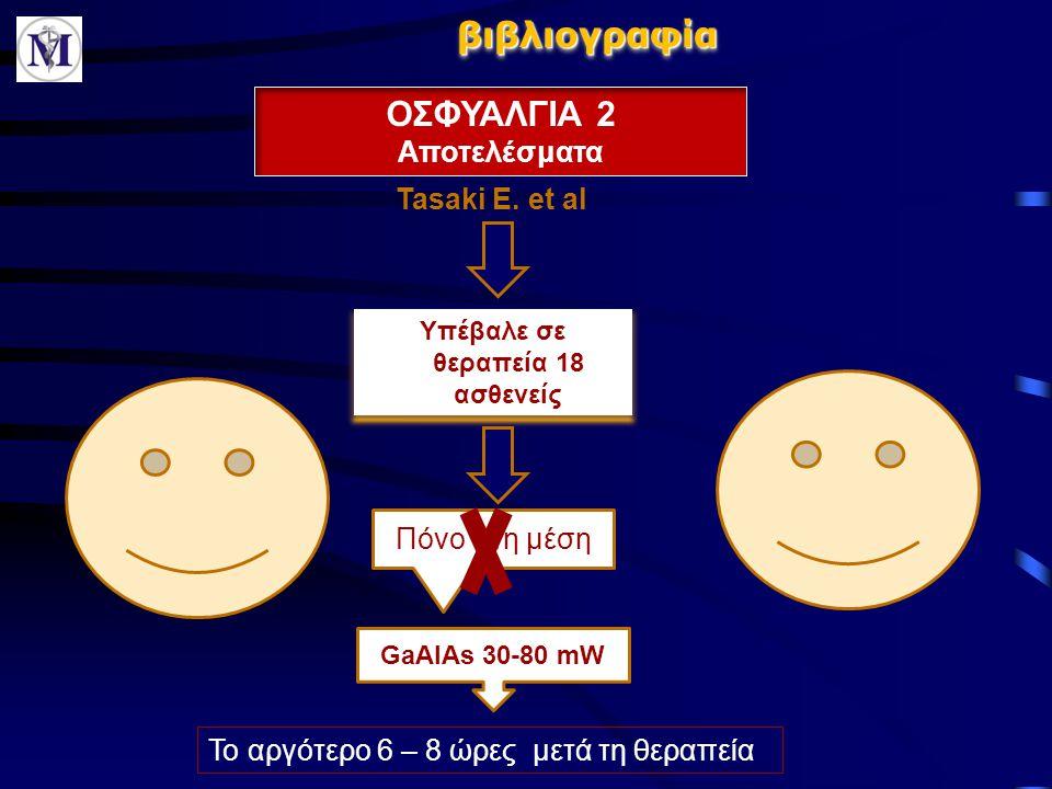 βιβλιογραφίαβιβλιογραφία ΟΣΦΥΑΛΓΙΑ 2 Αποτελέσματα Tasaki E. et al Υπέβαλε σε θεραπεία 18 ασθενείς Πόνο στη μέση GaAlAs 30-80 mW Το αργότερο 6 – 8 ώρες