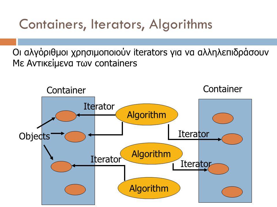 Containers, Iterators, Algorithms Container Algorithm Iterator Container Iterator Algorithm Objects Iterator Algorithm Οι αλγόριθμοι χρησιμοποιούν ite