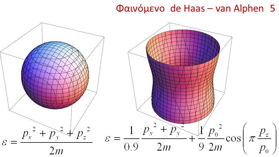 Φαινόμενο de Haas – van Alphen 5