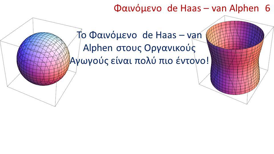 Φαινόμενο de Haas – van Alphen 6 Το Φαινόμενο de Haas – van Alphen στους Οργανικούς Αγωγούς είναι πολύ πιο έντονο!