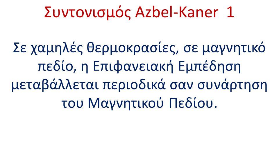 Συντονισμός Azbel-Kaner 1 Σε χαμηλές θερμοκρασίες, σε μαγνητικό πεδίο, η Επιφανειακή Εμπέδηση μεταβάλλεται περιοδικά σαν συνάρτηση του Μαγνητικού Πεδί