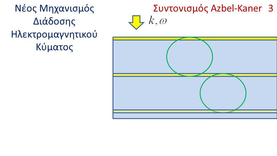 Συντονισμός Azbel-Kaner 3Νέος Μηχανισμός Διάδοσης Ηλεκτρομαγνητικού Κύματος