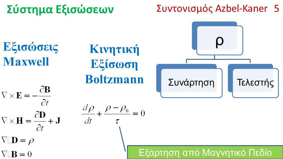 Σύστημα Εξισώσεων Εξισώσεις Maxwell Κινητική Εξίσωση Boltzmann Συντονισμός Azbel-Kaner 5 ρ ΣυνάρτησηΤελεστής Εξάρτηση από Μαγνητικό Πεδίο